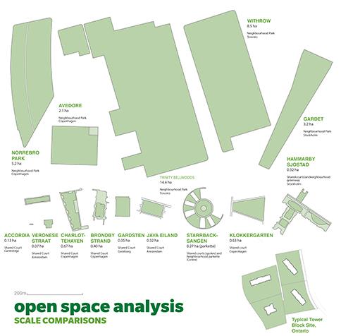openspace_t